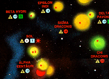 Suggested Reading - 3-D Starmaps